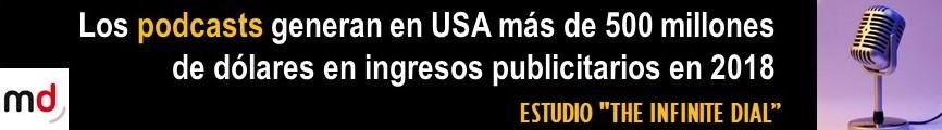 ÚLTIMO ESTUDIO EN USA DE CONSUMO DE PODCASTS