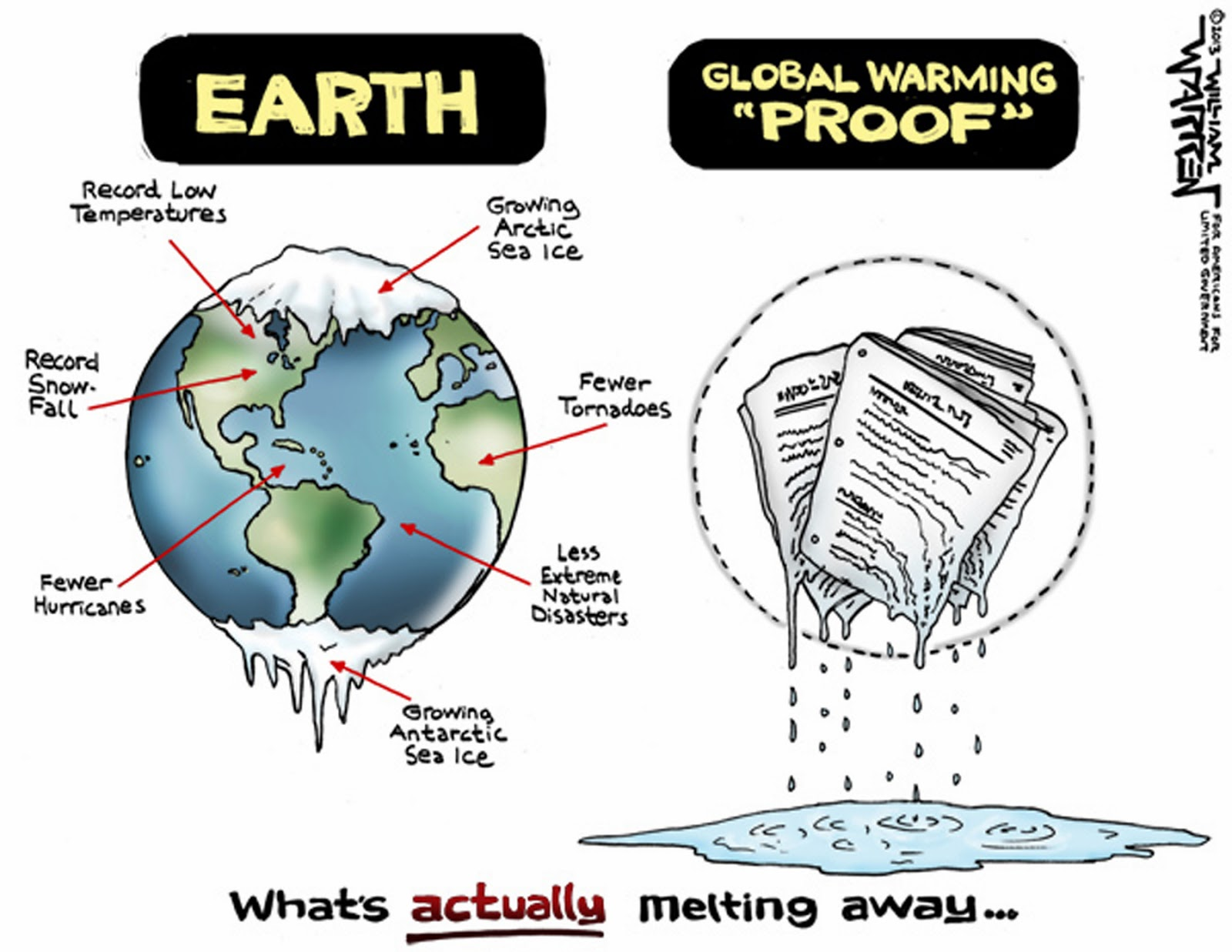 Tony phyrillas on politics global warming proof is melting
