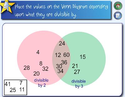 Homework help ven diagram