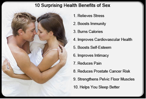 insurance what is sexual health