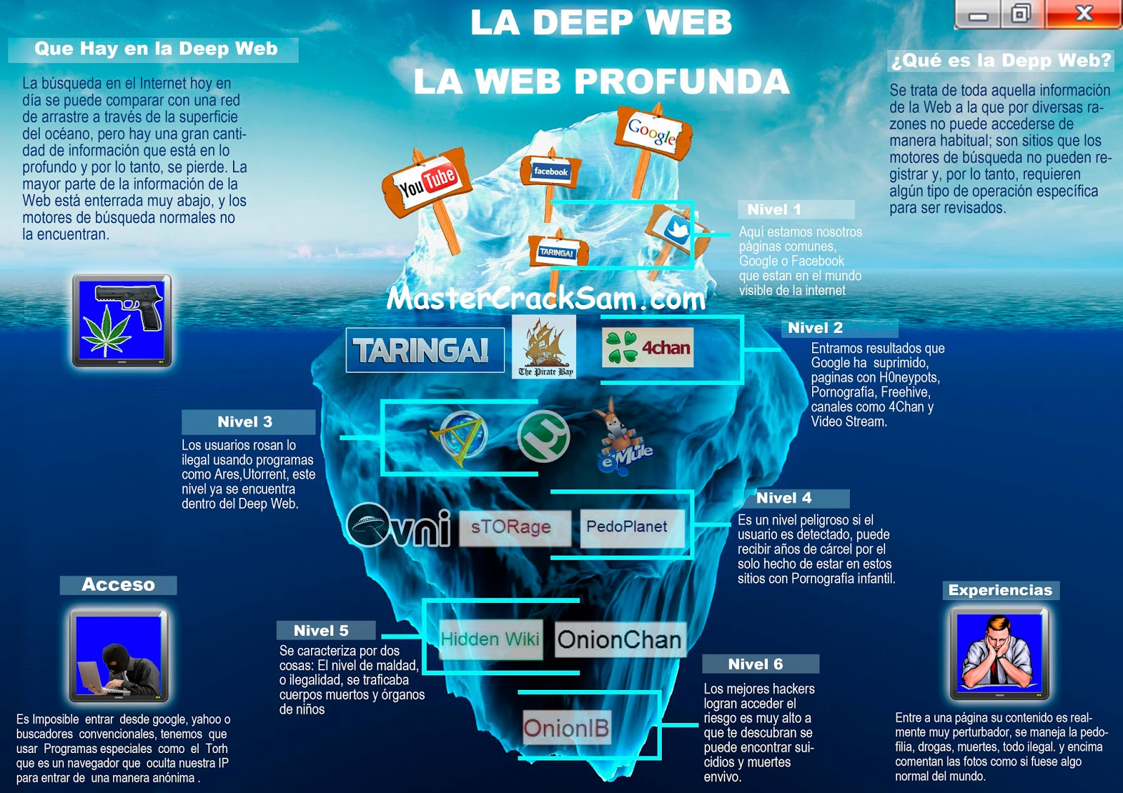 porn darkweb links  2016