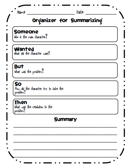 expository writing graphic organizer 2nd grade