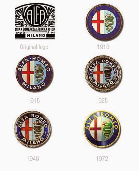 Cream City 500 Club Alfa Romeo Il Ritorno