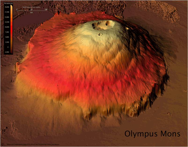 biggest volcano in our solar system - photo #9