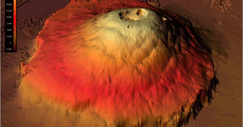 Olympus Mons Largest Volcano In Solar System Do