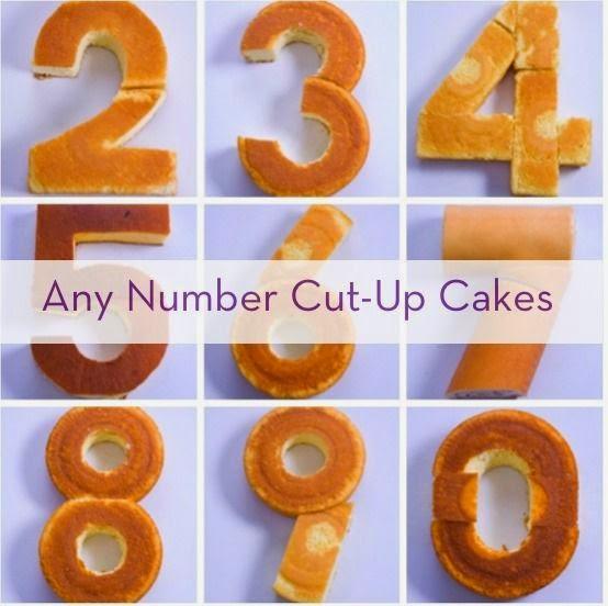 Pictures Of Number 19 Birthday Cake Kidskunst Info