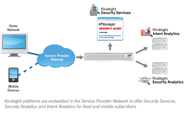 traffic protection as a service in Figure 1: traffic manager endpoint monitoring traffic to service resumes traffic manager sends a get request and receives a 200 ok status response.