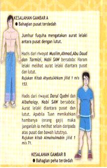 KUMPULAN FOTO ADAB BERPAKAIAN MUSLIM Cara Berpakaian Muslim Perempuan dan Laki Laki Dalam Islam