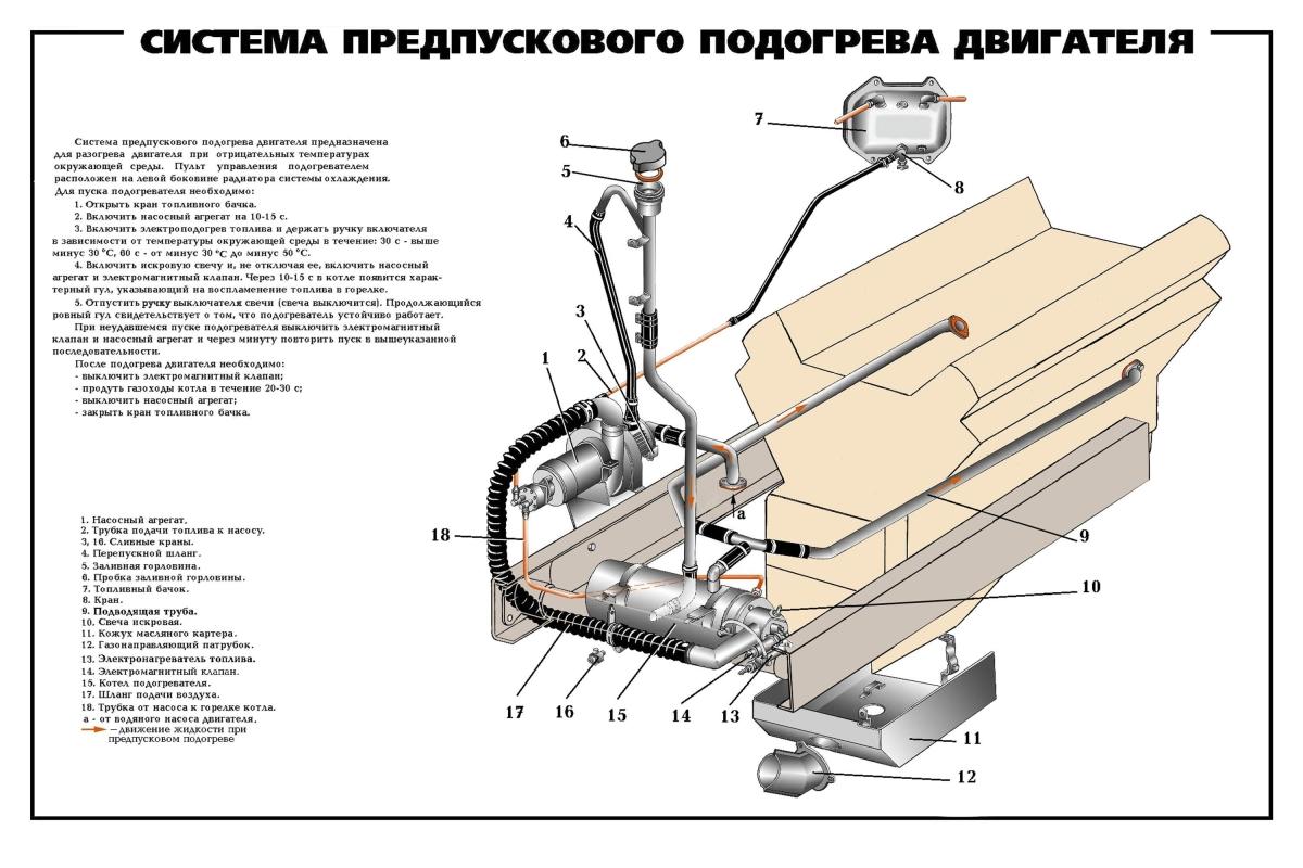 Схема подключение предпускового подогревателя на камаз