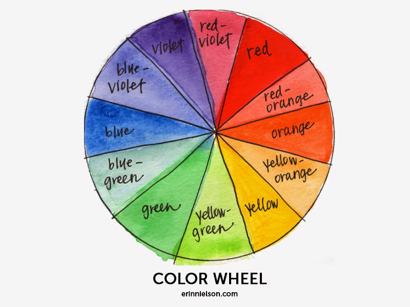 The Basic Color Wheel Home Design