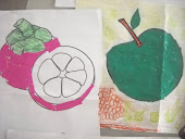 Kolaj buah manggis