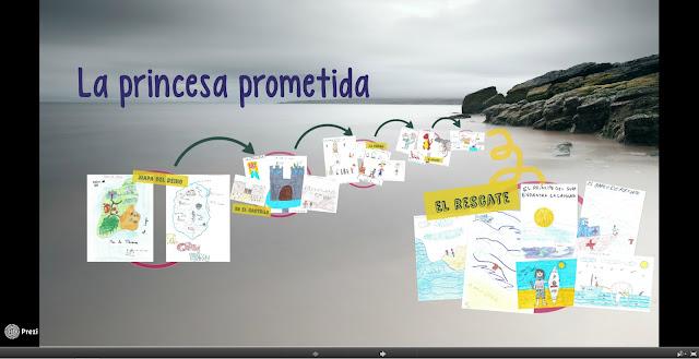 http://prezi.com/sswnoa1pkzcp/?utm_campaign=share&utm_medium=copy