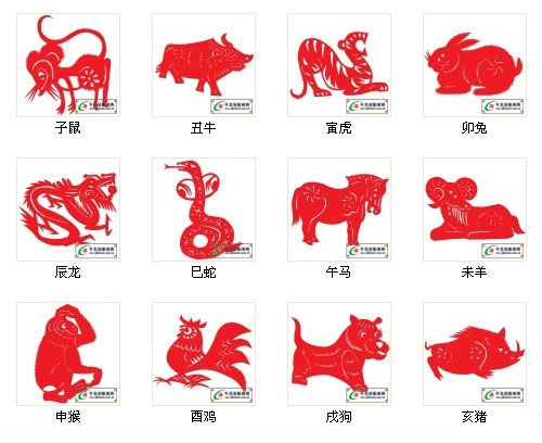 Chinese Animal Zodiac Signs Compatibility | New Calendar Template Site