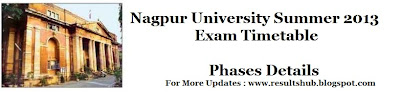 Nagpur University Summer 2013 Exam Timetable