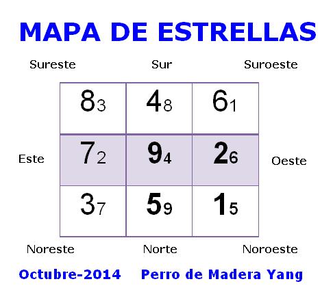 Estrellas-voladoras-Octubre-2014-Feng-shui-siria-grandet