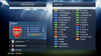 PES 2015 update transfer