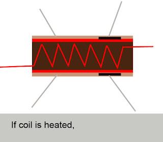 Mq3 Gas Sensor Arduino Code Connection Diagram Pin