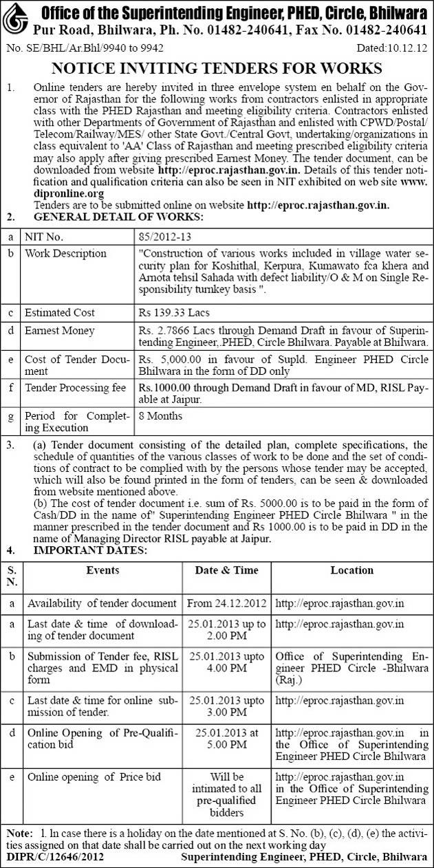 All Tenders Information Office Of Superintending Engineer