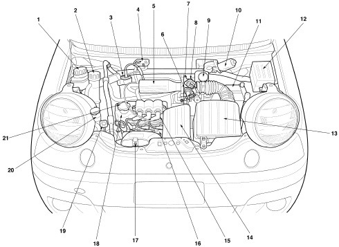 renault clio engine diagram renault wiring diagrams