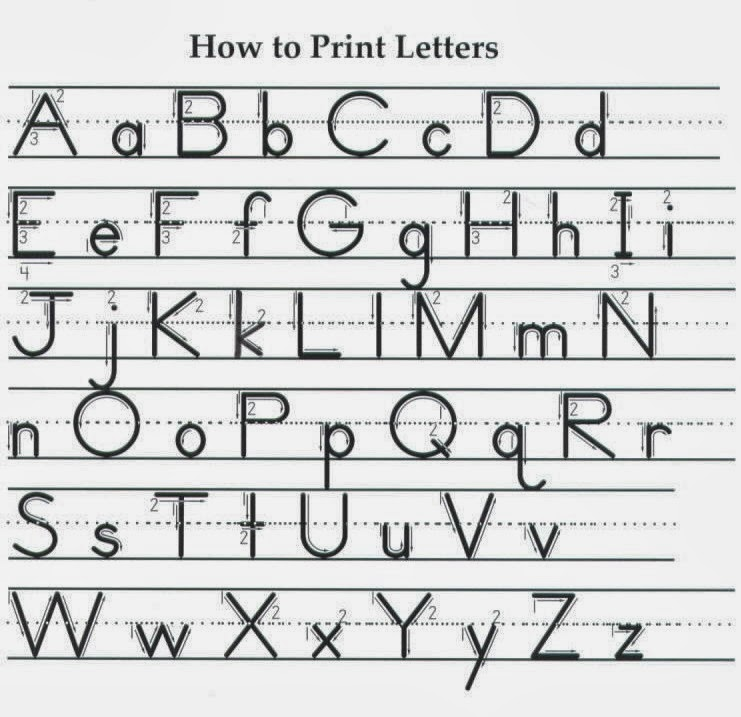 Handwriting Alphabet Chart | Hand Writing