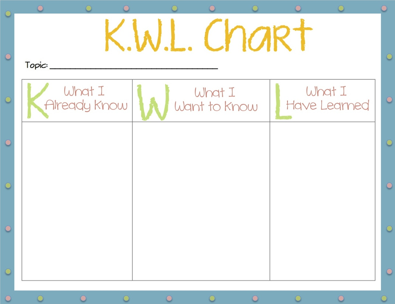 Worksheets What Is Kwl Chart? spring13ell kwl external image classroomkwlchart jpg