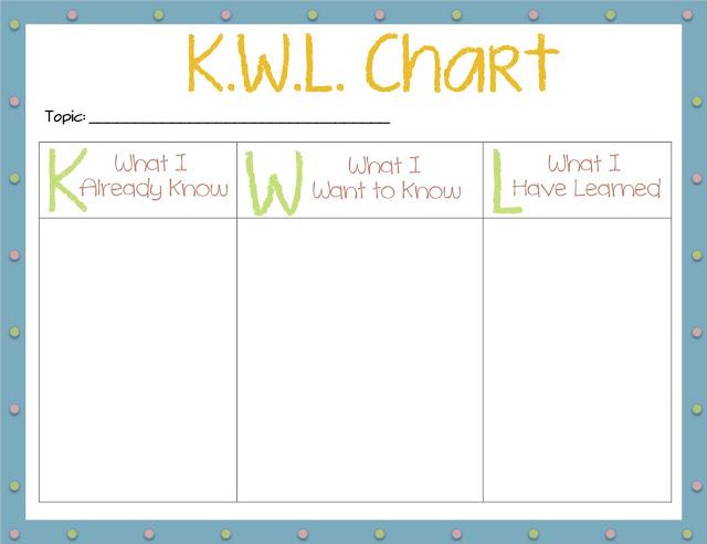 Tween Teaching Kwl Chart