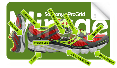 SauconyProGridMirage3.PS.G