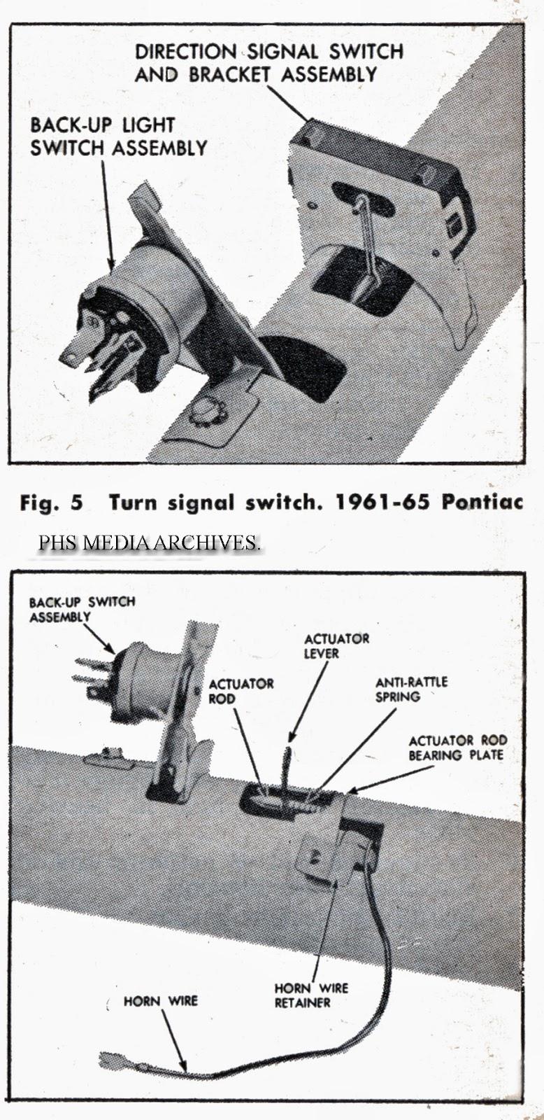Tech Series: Pontiac Turn Signal Switch ID Guide 1959-1966 ...