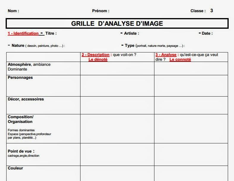 Histoarts 4 grilles d 39 analyse d 39 une oeuvre - Grille indiciaire professeur des universites ...