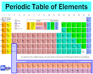 how to find number of electrons based on periodic table