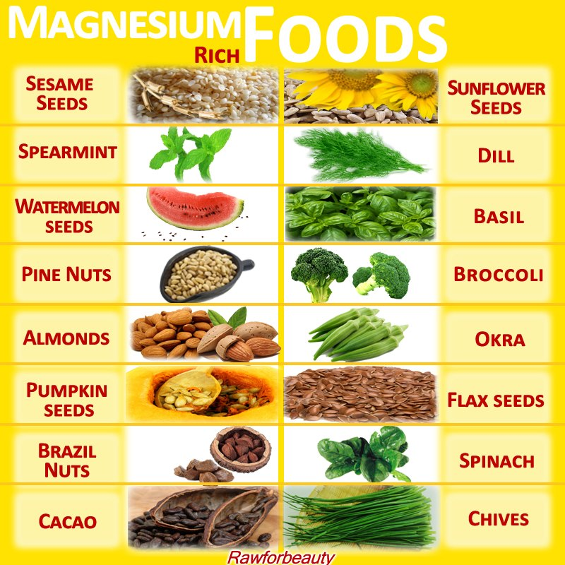 Foods With Magnesium Uk