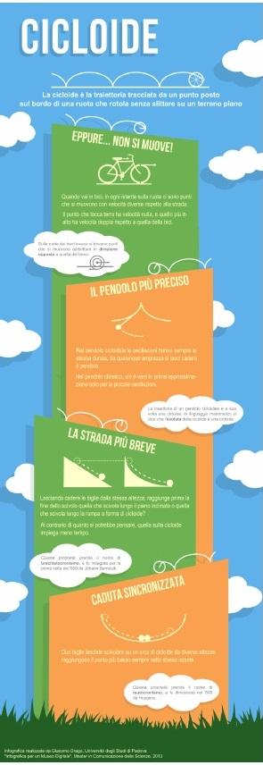 Infografica di Giacomo Drago tutti i diritti riservati