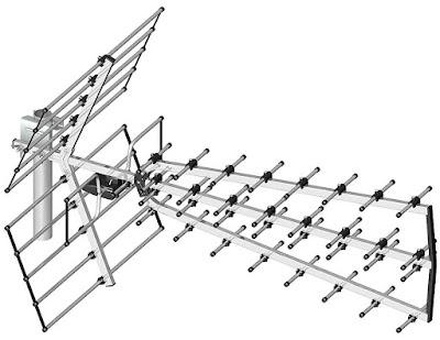 uhf karasal anten geliştirilmiş
