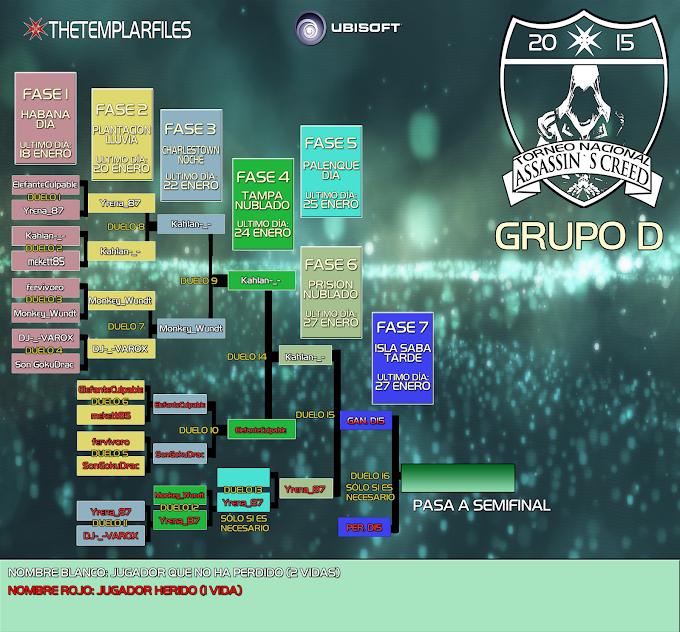 CUADRO DEL GRUPO GrupoD