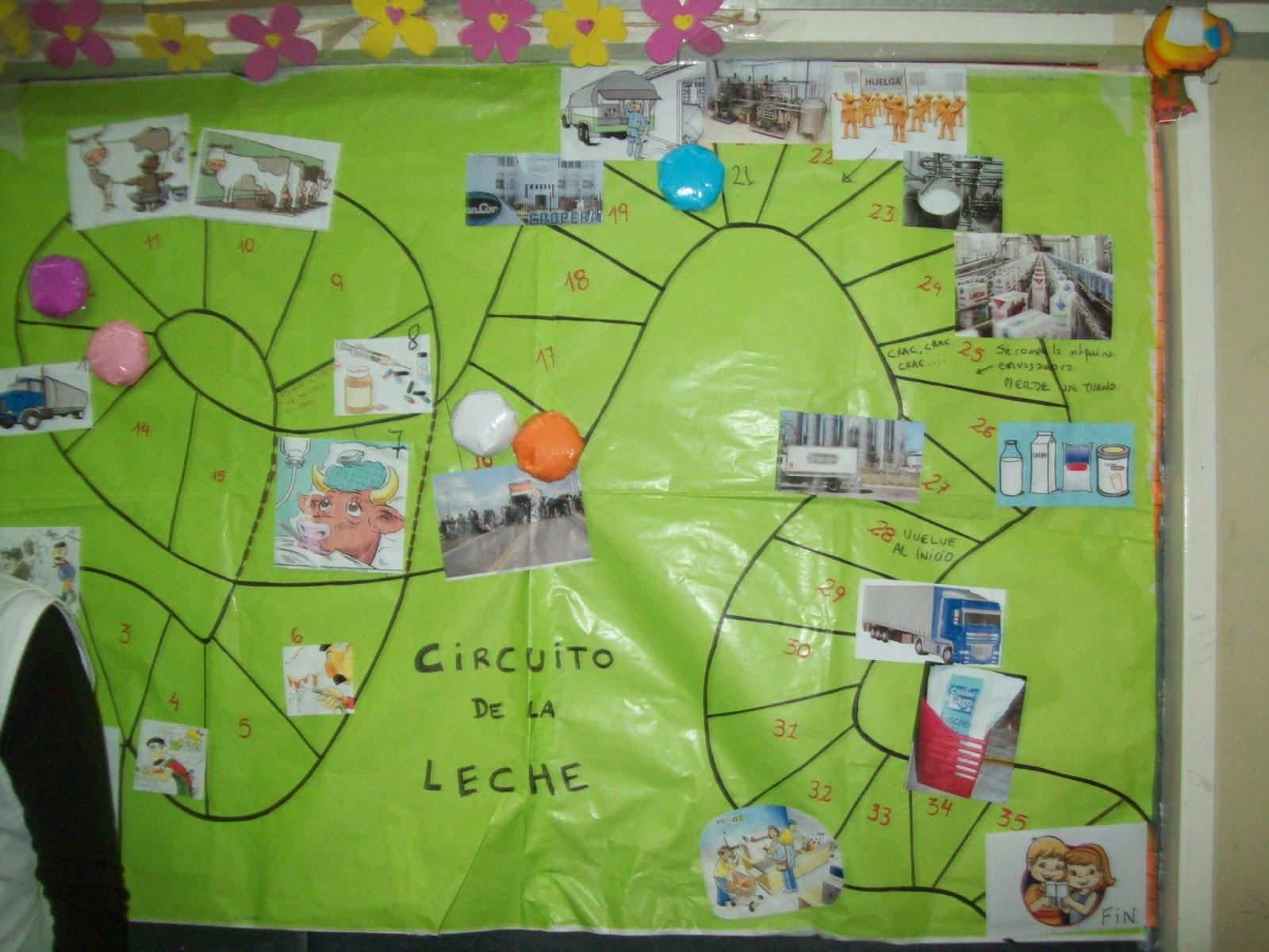 Circuito De La Leche : República de méxico