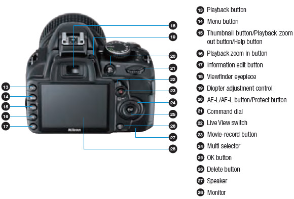 nikon d3100 harga rp 3 800 000 fichar jaya cellular rh fichar jaya blogspot com Manual Focus Nikon D3100 Take Photo Nikon D3100 Manual
