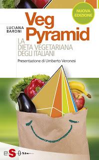 Veg Pyramid