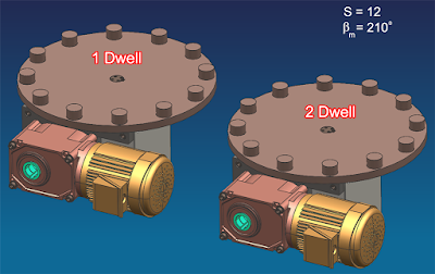 1-dwell and 2-dwell rotary indexers