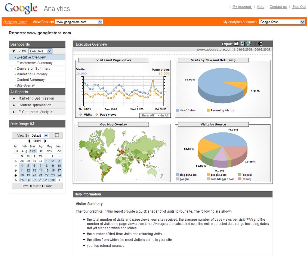 ClickPro Media - Google Analytics