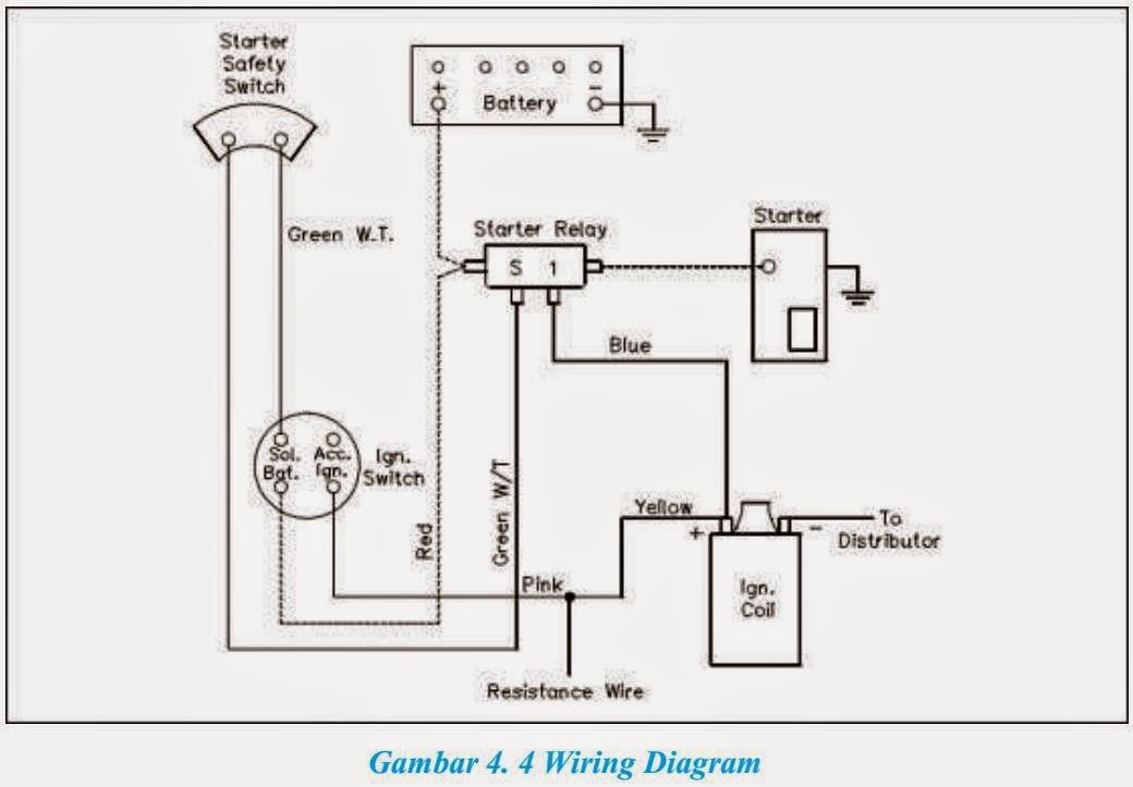 my project  materi gto kelas xi diagram wiring