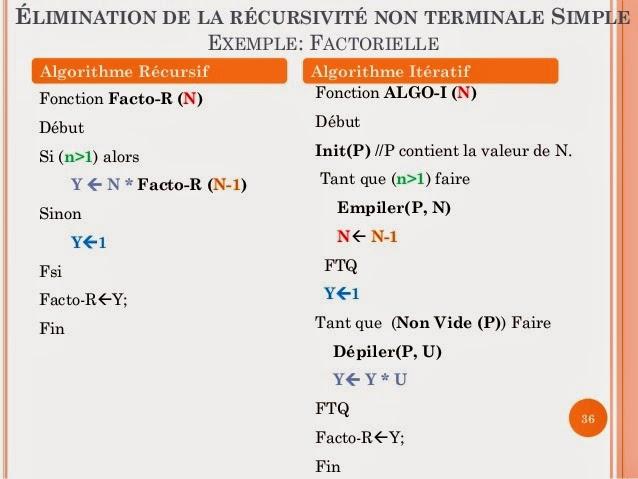 Cours Algorithmique II smi s3
