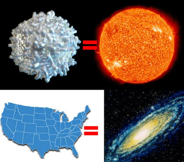 Слънцето спрямо големината на Млечния Път