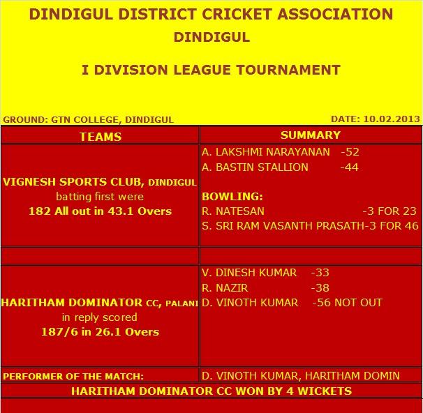I DIVISION – 10.02.2013 (Dindigul)