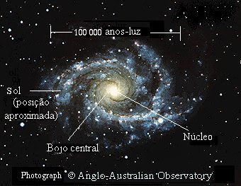 mapa da Via Láctea