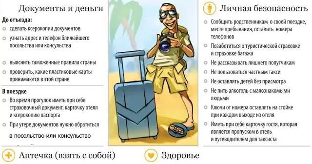 Отзывы туристов. Сложный Израиль - отзыв