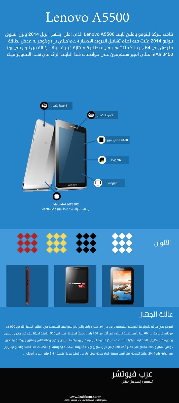 أنفوجرافيك مواصفات وأسعار اللوحي تابلت لينوفو lenovo A8-50 A5500 في جميع الدول العربية
