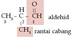 2-metil-propanal