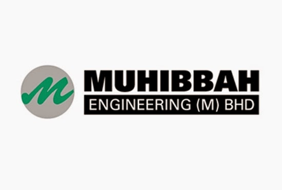 Job Vacancy At Muhibbah Engineering M Berhad