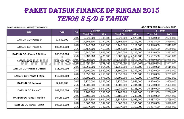 Promo Kredit Datsun Finance DP Murah Cicilan Ringan