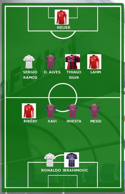 Equipo FIFPRO (imagemn: desafiofutbol.com)